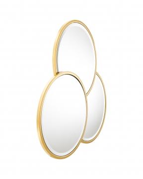 Sensation spegel rund 2