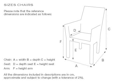 Bermuda stol svart 3
